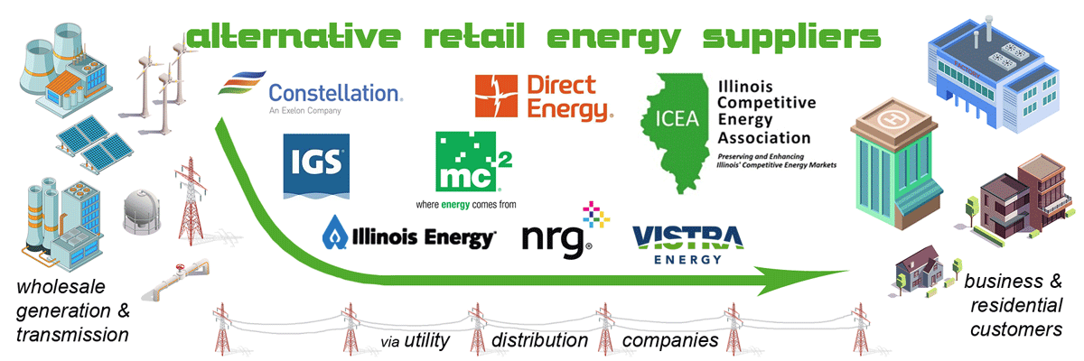ICEA-alternative-energy-suppliers-infographic-v3